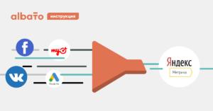 Яндекс.Метрика отчёт по расходам и ROI
